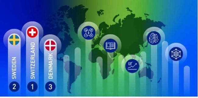 България на 53-то място по конкурентоспособност